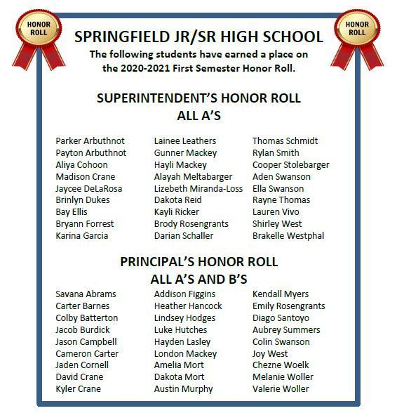 1st Semester Honor Roll